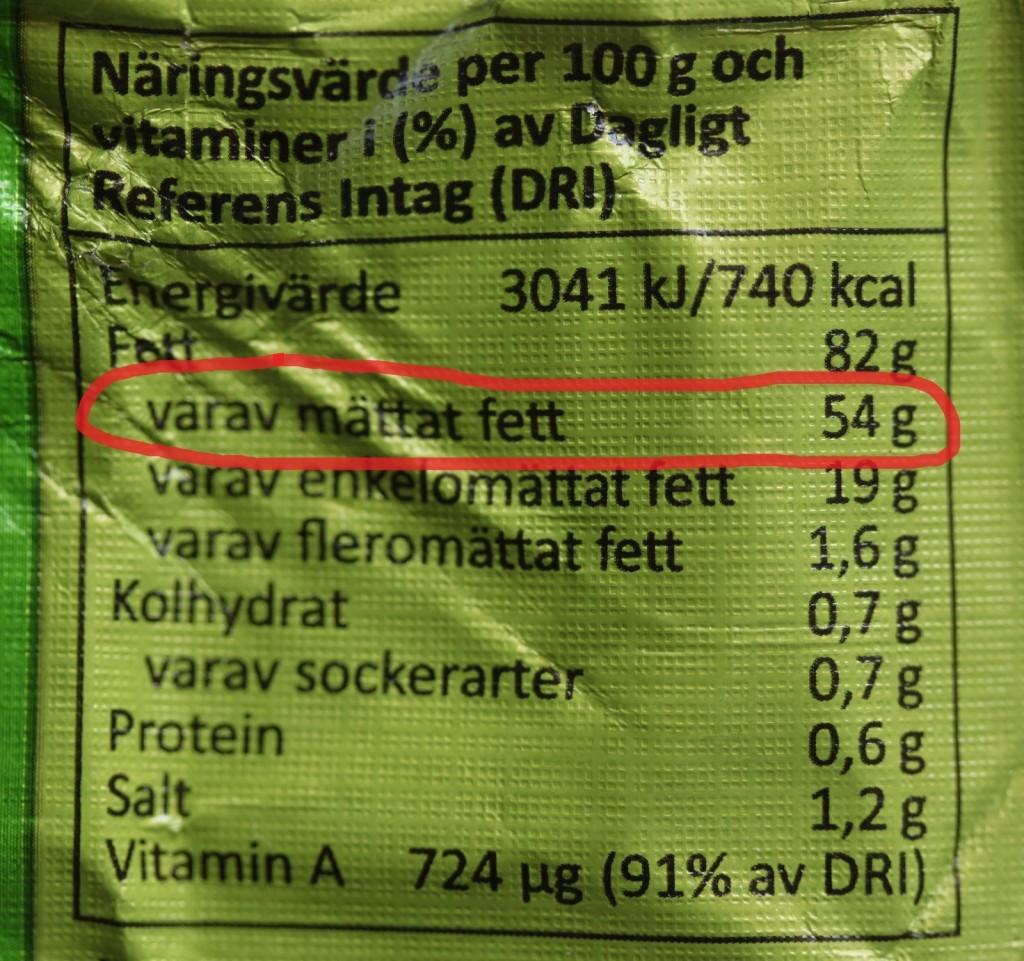 Kolesterol och mättat fett i smör